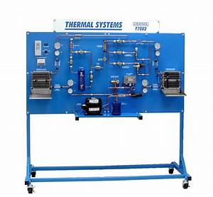 Advanced Thermal Technology Training