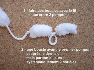 Faire Un Pompon Avec De La Laine : comment tricoter avec la laine pompon ~ Zukunftsfamilie.com Idées de Décoration