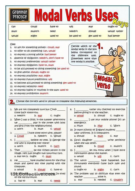 modal verbs  english grammar english grammar