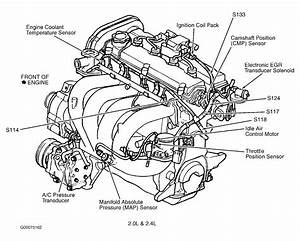 Dodge Caliber Engine Diagram 41155 Aivecchisaporilanciano It