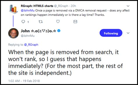 ranking   page  removed