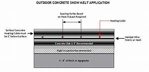 Custom Designed Electric Heat Trace Concrete Snow Melting Systems