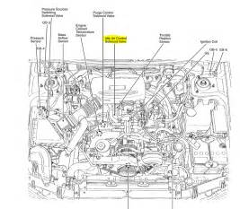 similiar subaru engine parts diagram keywords subaru outback engine diagram ask your own subaru question