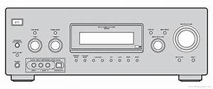 Sony Str-dg800 - Manual - Multi Channel Av Receiver