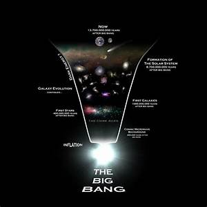 Shock Claim  The Universe Is  U2018ringing Like A Crystal Glass