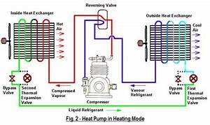 How Does A Condenser Differ From A Compressor