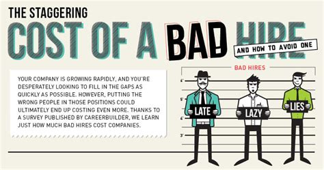 how much does it cost to hire an interior designer infographic how much a bad hire will actually cost you