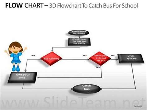 education flow chart diagram powerpoint  powerpoint