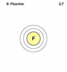 Picture Of Fluorine