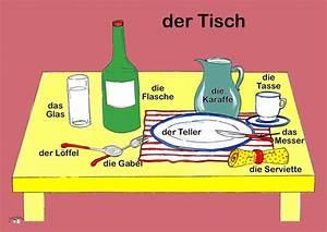 Poster a3 der tisch little linguist for Der tisch
