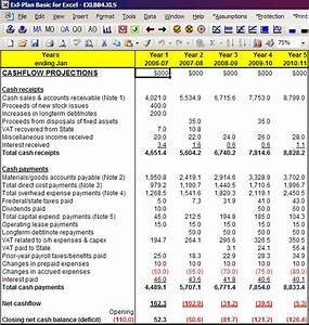 pro forma cash flow budget template investing post With pro forma projections template