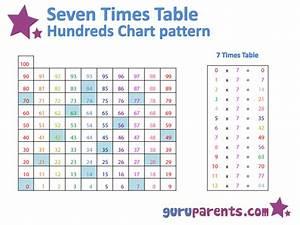 100 Chart Multiplication Facts Hundreds Chart Multiplication Patterns Guruparents