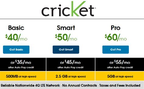 cheap cell phone plans no contract whitepages