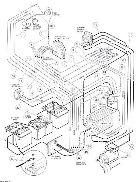 1995 Club Car Battery Wiring Diagram by Looking For A Club Car Golf Cart 48 Volt Wiring Diagram