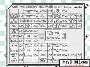 Kia Rio Iii Ub Fuse Box Diagrams  U0026 Schemes