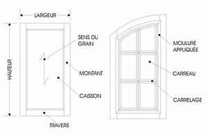 portes saint georges fabricant de portes d39armoires en bois With montant de porte bois