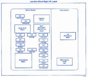 Chevrolet Impala 2001 Fuse Box  Block Circuit Breaker Diagram  U00bb Carfusebox