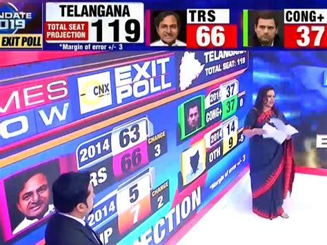 Telangana exit poll 2018   Telangana Election: Times Now ...