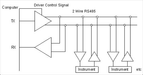 Wire Diagram Wiring Schematic