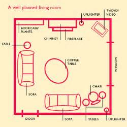 feng shui livingroom living room feng shui layout home design inside