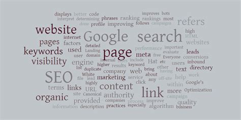 Seo Terms by 30 Seo Terms That Everyone Should Applied Interactive