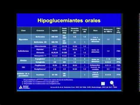 tema tratamiento farmacologico de diabetes mellitus tipo