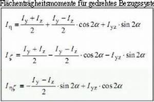 Gewinnschwelle Berechnen : mechanik technische mechanik gedrehte bezugsachsen mathelounge ~ Themetempest.com Abrechnung