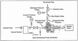 Submersible Pump Installation Diagram