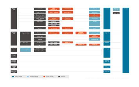hierarchy chart template template hierarchy theme developer handbook developer resources