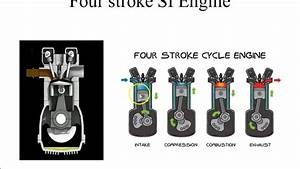 Simple Working Of Four Stroke Si Engine