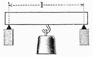 Biegefestigkeit Holz Berechnen : bambus masse hoehe durchmesser dicke gewicht und festigkeit des bambus bambus haus ~ Themetempest.com Abrechnung
