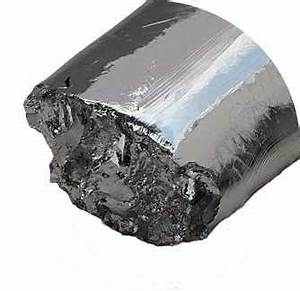 Ruthenium | ClearlyExplained.com