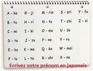 Prénom Japonais Signification : traduction prenom japonais ~ Medecine-chirurgie-esthetiques.com Avis de Voitures