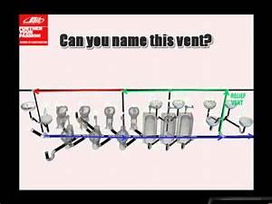 Sait Plumbing Circuit Vent Animation