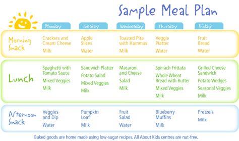 Sample Diabetes Meal Plan Menus