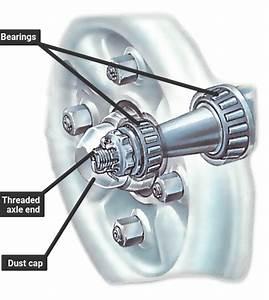 Adjusting Wheel Bearings
