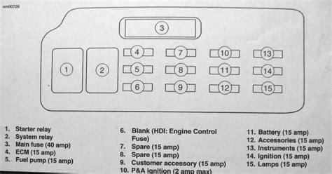 harley dyna fuse box great design of wiring diagram
