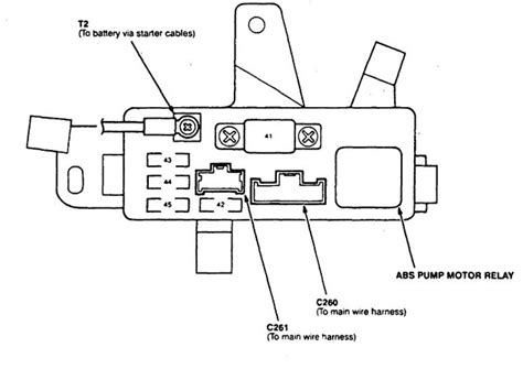 acura cl 1997 1999 wiring diagrams fuse panel