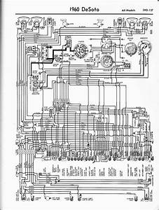 De Soto Wiring Diagrams  1957