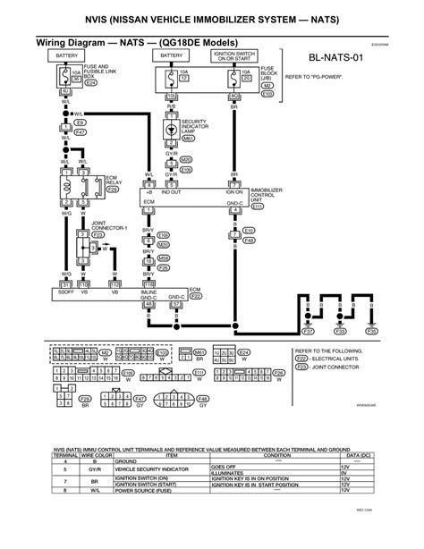 repair guides body lock security system 2002
