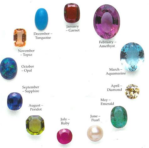 sagittarius birthstone color what is your birthstone only yours jewelry