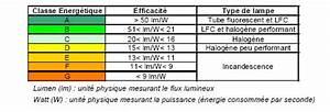 Classe Energie G : les ampoules slv ~ Medecine-chirurgie-esthetiques.com Avis de Voitures