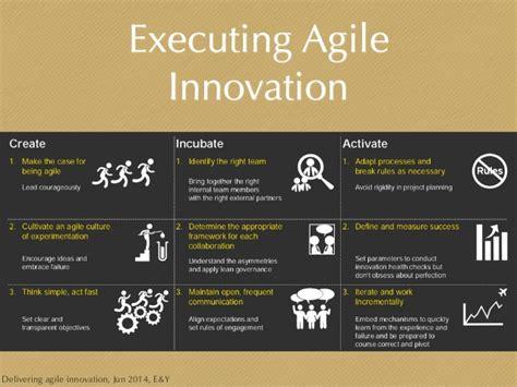 agile innovation
