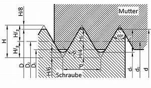 M6 Mutter Maße : gewinde m6 metrisches iso gewinde nach din 13 1 mit toleranzen ~ Watch28wear.com Haus und Dekorationen