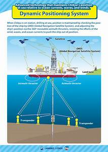 Scientific Posters Samples About Chikyu Resources Outreach The Deep Sea
