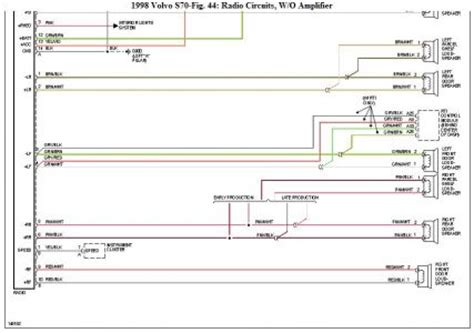 1998 volvo s70 1998 volvo s70 wiring diagram electrical