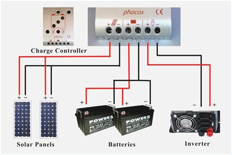solar battery wiring diagram moesappaloosas