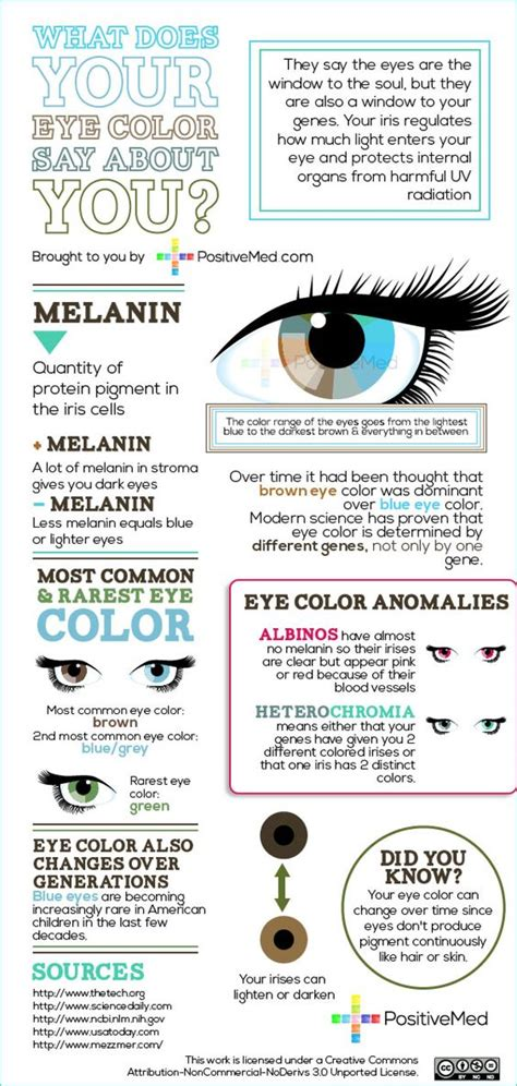 what does my eye color say about me what does your eye color say about you health hazel