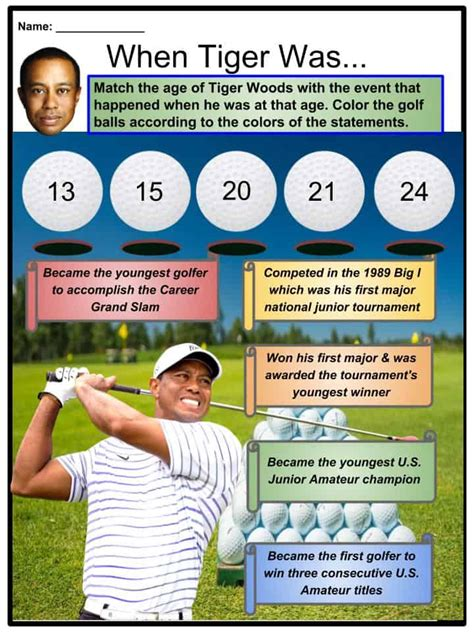 Tiger Woods Facts, Worksheets, Career, Achievements & Life ...