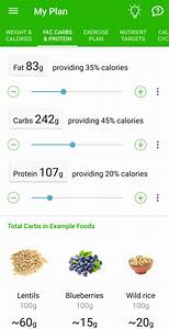 Chart For Carbohydrates In Food Carbohydrates Sugar Starch And Fiber Mynetdiary
